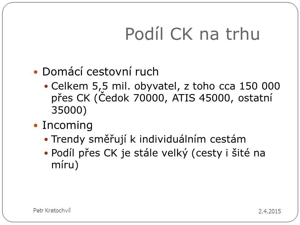 Podíl CK na trhu 2.4.2015 Petr Kratochvíl Domácí cestovní ruch Celkem 5,5 mil. obyvatel, z toho cca 150 000 přes CK (Čedok 70000, ATIS 45000, ostatní