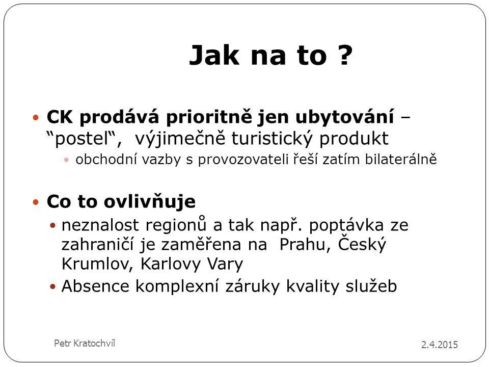 """Jak na to ? 2.4.2015 Petr Kratochvíl CK prodává prioritně jen ubytování – """"postel"""", výjimečně turistický produkt obchodní vazby s provozovateli řeší z"""