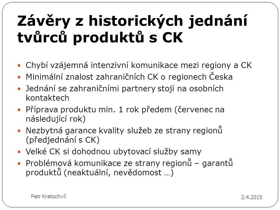 Závěry z historických jednání tvůrců produktů s CK 2.4.2015 Petr Kratochvíl Chybí vzájemná intenzivní komunikace mezi regiony a CK Minimální znalost z