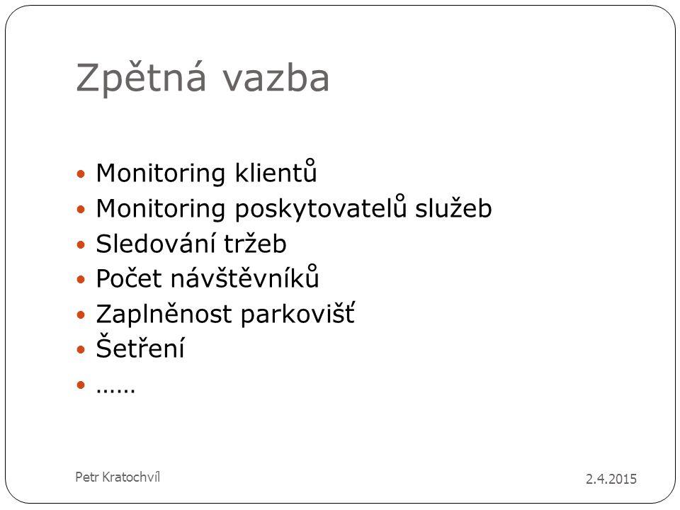 Zpětná vazba 2.4.2015 Petr Kratochvíl Monitoring klientů Monitoring poskytovatelů služeb Sledování tržeb Počet návštěvníků Zaplněnost parkovišť Šetřen