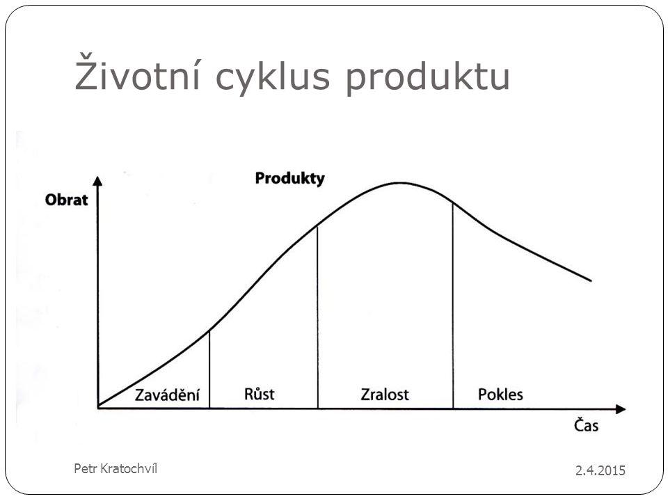 Životní cyklus produktu 2.4.2015 Petr Kratochvíl