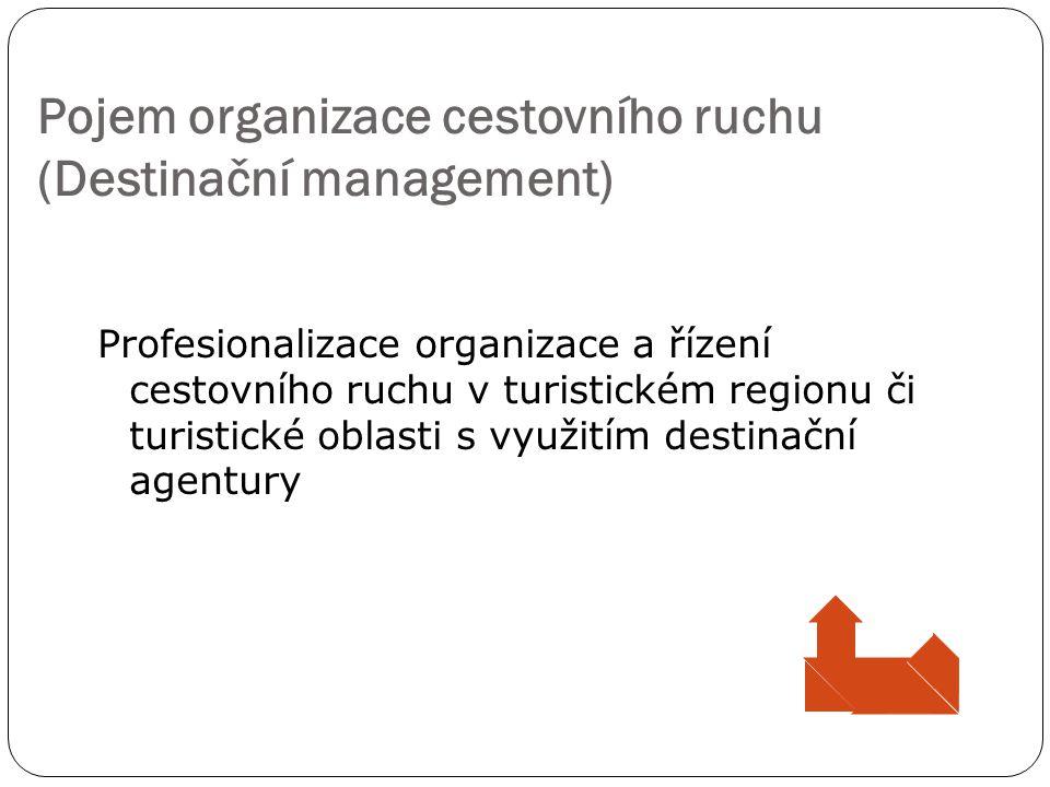 Pojem organizace cestovního ruchu (Destinační management) Profesionalizace organizace a řízení cestovního ruchu v turistickém regionu či turistické ob