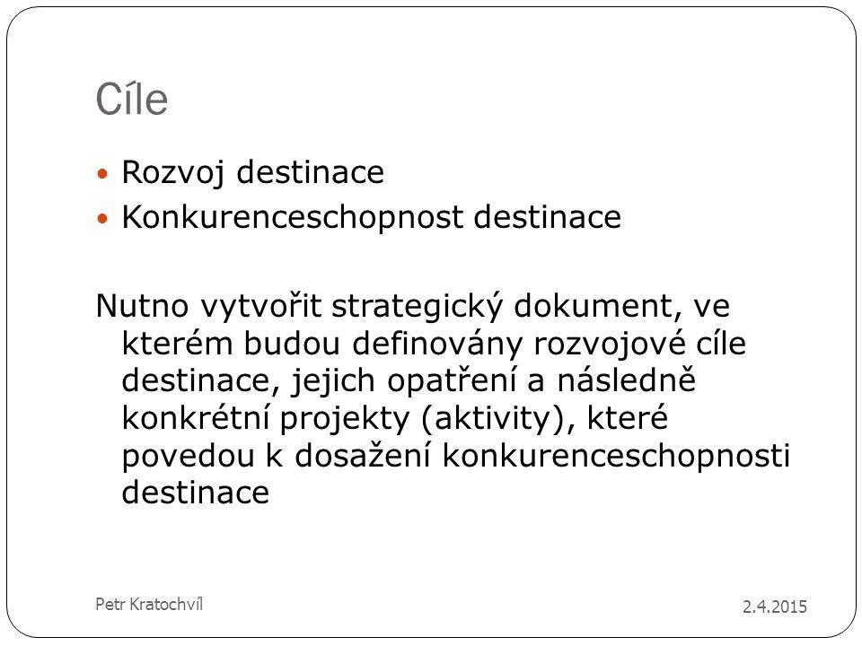 Cíle Rozvoj destinace Konkurenceschopnost destinace Nutno vytvořit strategický dokument, ve kterém budou definovány rozvojové cíle destinace, jejich o