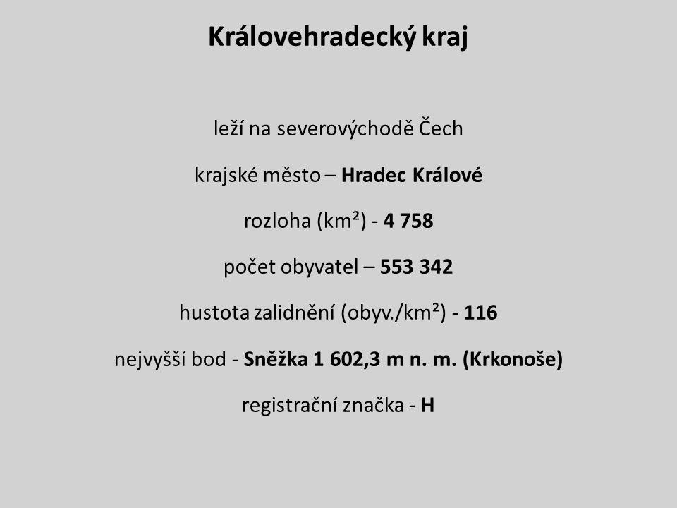 Královehradecký kraj leží na severovýchodě Čech krajské město – Hradec Králové rozloha (km²) - 4 758 počet obyvatel – 553 342 hustota zalidnění (obyv./km²) - 116 nejvyšší bod - Sněžka 1 602,3 m n.