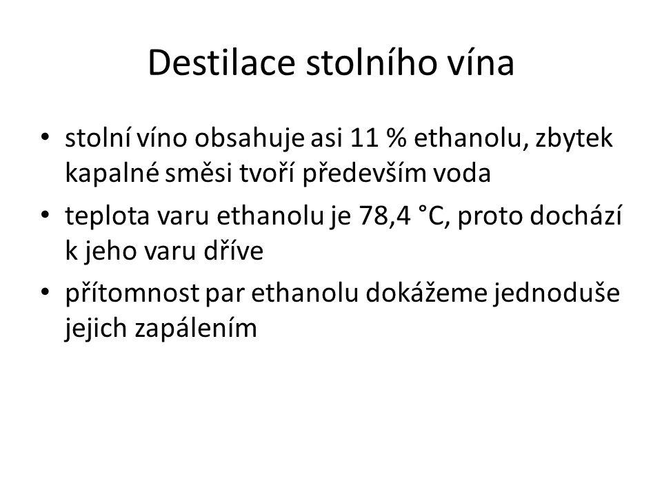 Destilace stolního vína stolní víno obsahuje asi 11 % ethanolu, zbytek kapalné směsi tvoří především voda teplota varu ethanolu je 78,4 °C, proto dochází k jeho varu dříve přítomnost par ethanolu dokážeme jednoduše jejich zapálením