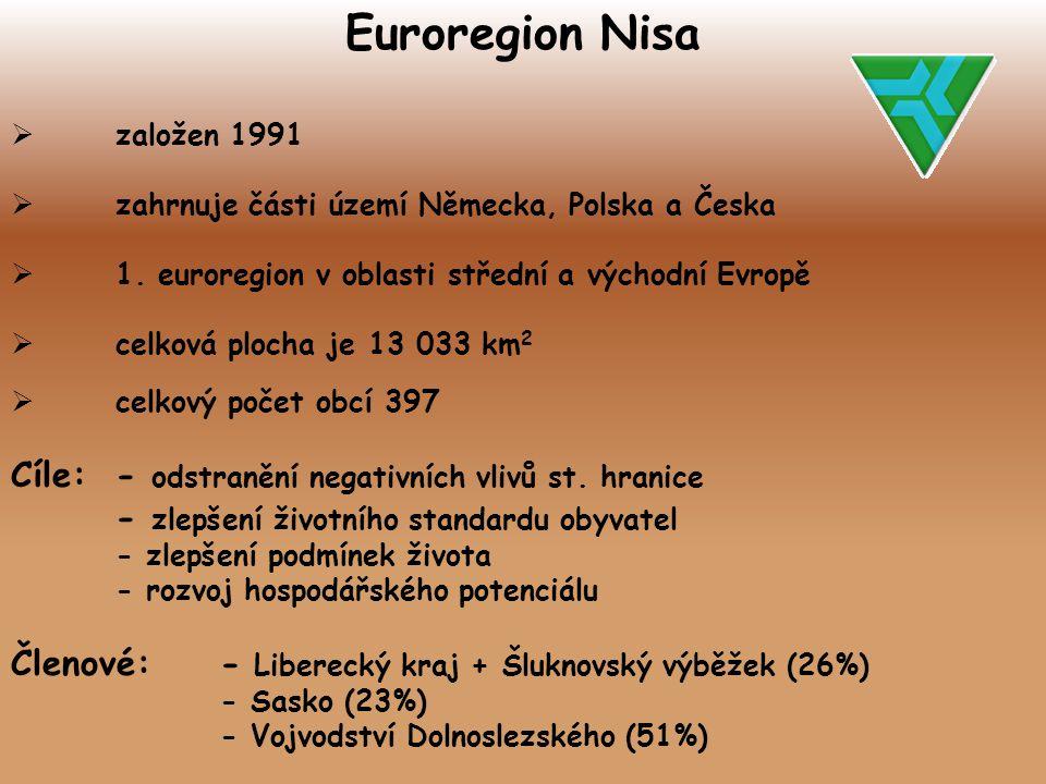 Euroregion Nisa  založen 1991  zahrnuje části území Německa, Polska a Česka  1. euroregion v oblasti střední a východní Evropě  celková plocha je