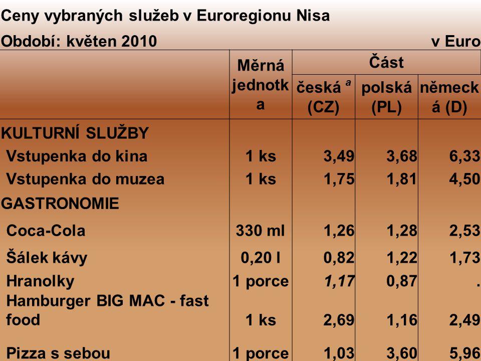 Ceny vybraných služeb v Euroregionu Nisa Období: květen 2010v Euro Měrná jednotk a Část česká a (CZ) polská (PL) německ á (D) KULTURNÍ SLUŽBY Vstupenk