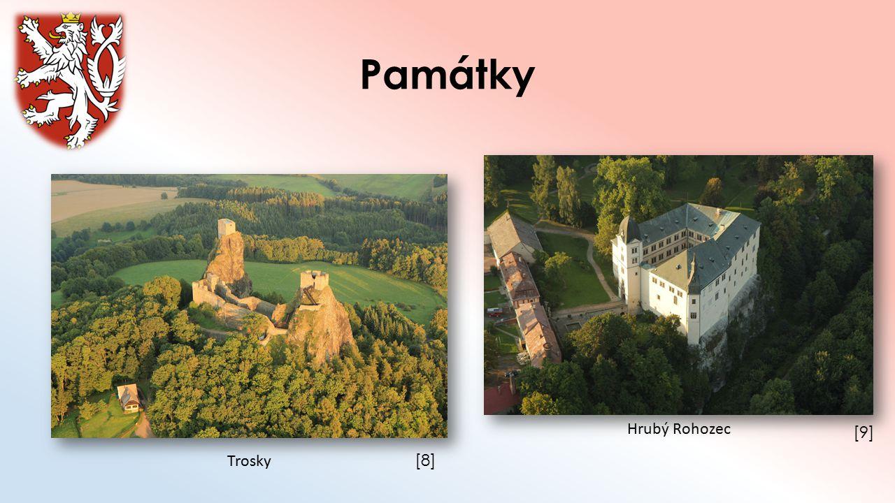 Zdroje Volné fotografie: [1] - http://cs.wikipedia.org/wiki/Libereck%C3%BD_kraj#mediaviewer/Soubor:Liberec_Region_CoA_CZ.svg [2] – http://cs.wikipedia.org/wiki/Administrativn%C3%AD_d%C4%9Blen%C3%AD_%C4%8Ceska#mediaviewer/Soubor:Okresy_%C4%8C R_2007.PNG [3] – http://cs.wikipedia.org/wiki/M%C3%A1chovo_jezero#mediaviewer/Soubor:M%C3%A1chovo_jezero.JPG [4] – http://cs.wikipedia.org/wiki/Bi%C5%BEuterie#mediaviewer/Soubor:Costume_Jewelry.jpg [5] – http://commons.wikimedia.org/wiki/File:Prisovice1.jpg [6] – http://cs.wikipedia.org/wiki/Mal%C3%A1_Sk%C3%A1la#mediaviewer/Soubor:Ceskyraj_malaskala.JPG [7] – http://cs.wikipedia.org/wiki/Bezd%C4%9Bz_(hrad)#mediaviewer/Soubor:Bezdez_0.jpg [8] – http://cs.wikipedia.org/wiki/Trosky#mediaviewer/Soubor:Hrad_Trosky%2C_leteck%C3%BD_sn%C3%ADmek.jpg [9] – http://cs.wikipedia.org/wiki/Hrub%C3%BD_Rohozec_(z%C3%A1mek)#mediaviewer/Soubor:Z%C3%A1mek_Hrub%C3%BD_Rohoze c.jpg