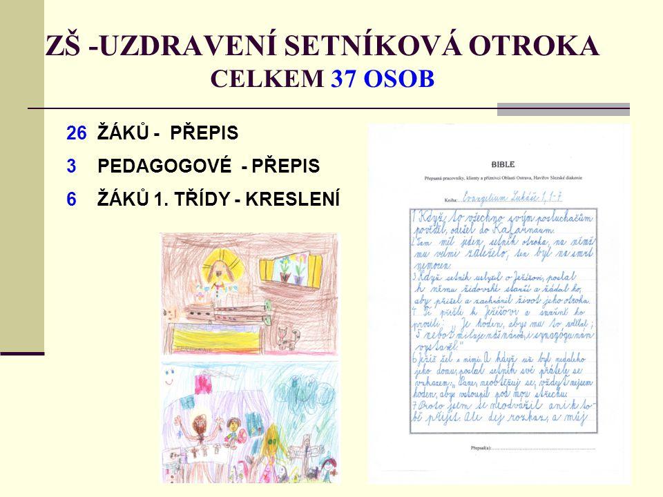ZŠ -UZDRAVENÍ SETNÍKOVÁ OTROKA CELKEM 37 OSOB 26 ŽÁKŮ - PŘEPIS 3 PEDAGOGOVÉ - PŘEPIS 6 ŽÁKŮ 1.