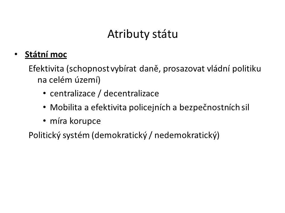 Atributy státu Státní moc Efektivita (schopnost vybírat daně, prosazovat vládní politiku na celém území) centralizace / decentralizace Mobilita a efektivita policejních a bezpečnostních sil míra korupce Politický systém (demokratický / nedemokratický)
