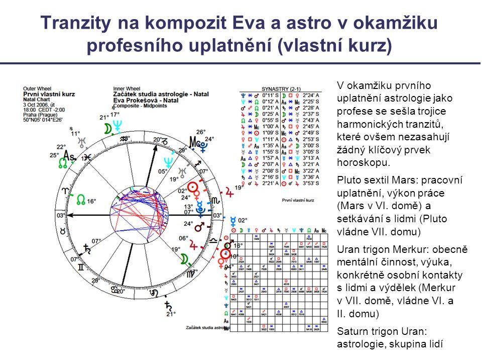Tranzity na kompozit Eva a astro v okamžiku profesního uplatnění (vlastní kurz) V okamžiku prvního uplatnění astrologie jako profese se sešla trojice harmonických tranzitů, které ovšem nezasahují žádný klíčový prvek horoskopu.