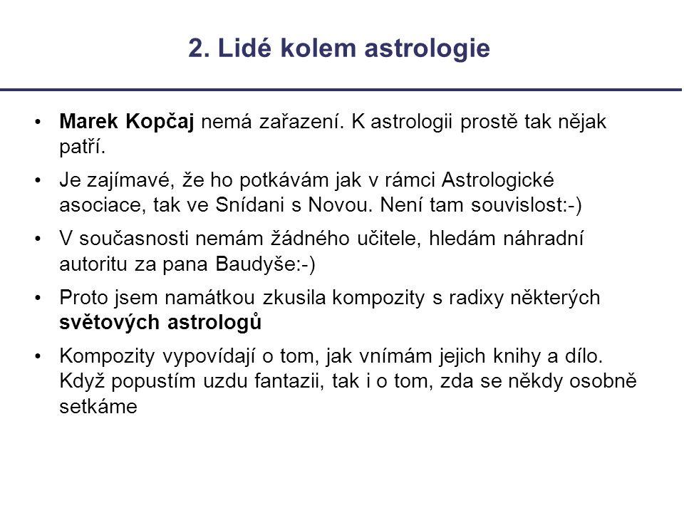 2.Lidé kolem astrologie Marek Kopčaj nemá zařazení.