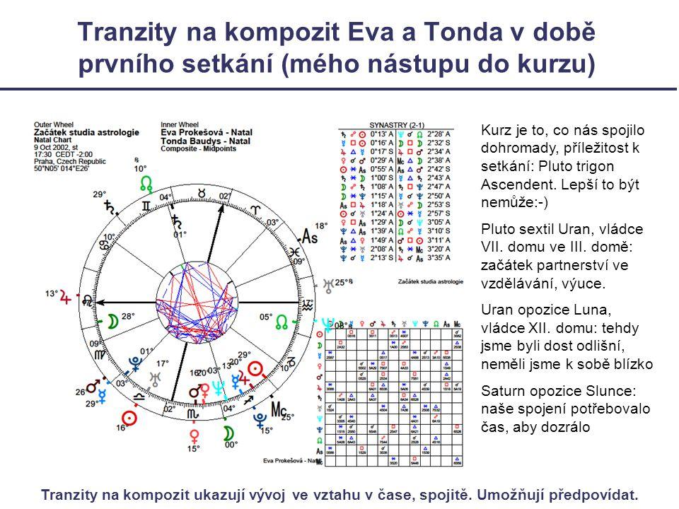 Tranzity na kompozit Eva a Tonda v době prvního setkání (mého nástupu do kurzu) Kurz je to, co nás spojilo dohromady, příležitost k setkání: Pluto trigon Ascendent.