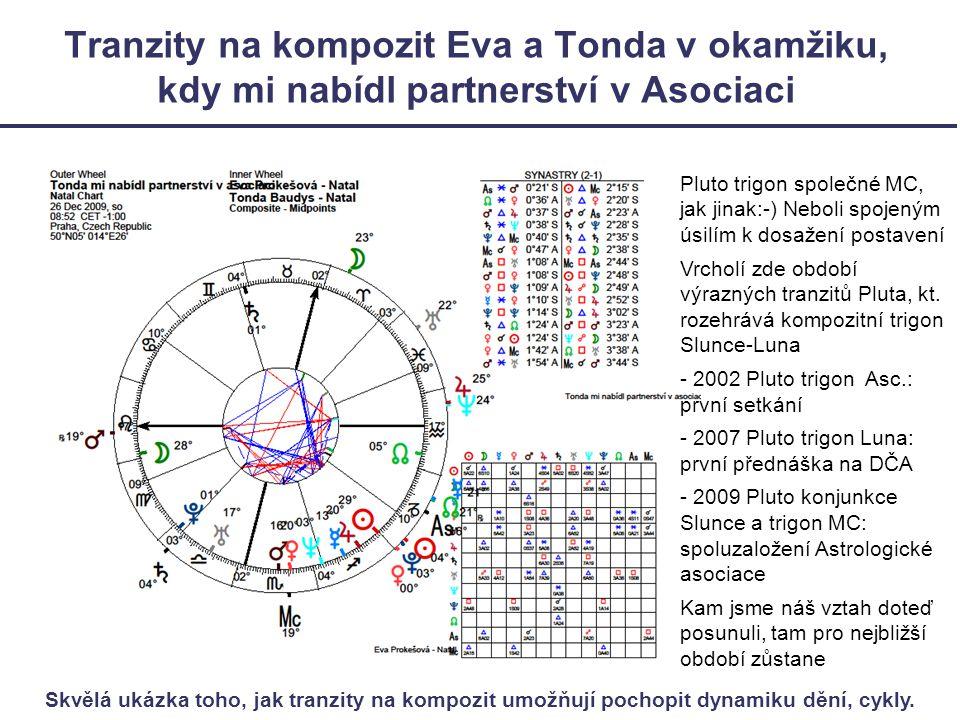 Tranzity na kompozit Eva a Tonda v okamžiku, kdy mi nabídl partnerství v Asociaci Pluto trigon společné MC, jak jinak:-) Neboli spojeným úsilím k dosažení postavení Vrcholí zde období výrazných tranzitů Pluta, kt.