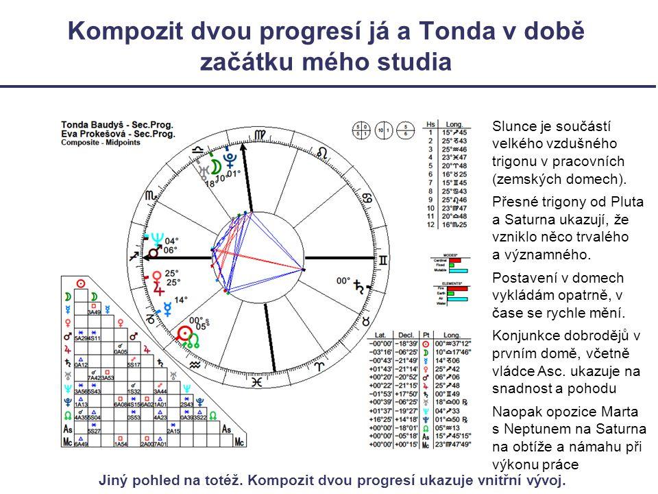 Kompozit dvou progresí já a Tonda v době začátku mého studia Slunce je součástí velkého vzdušného trigonu v pracovních (zemských domech).