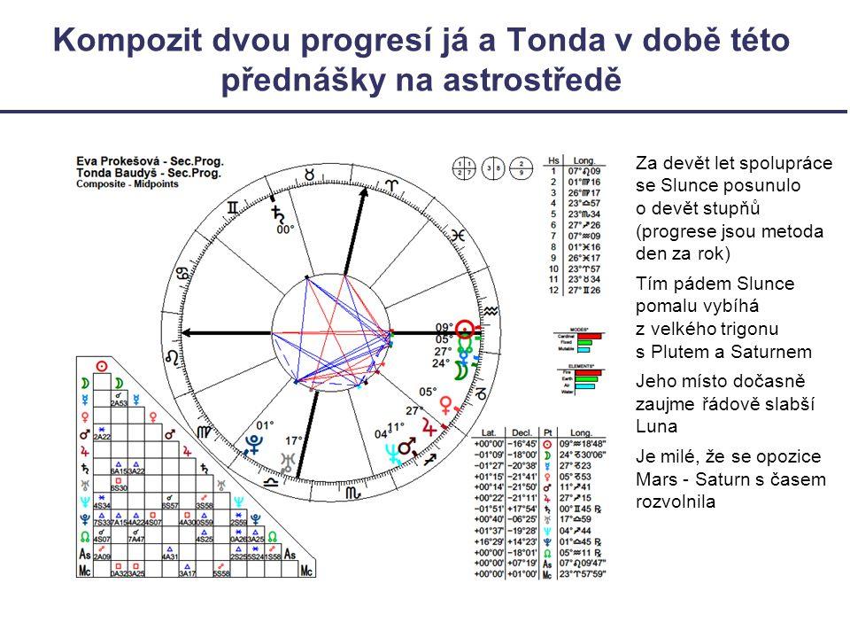 Kompozit dvou progresí já a Tonda v době této přednášky na astrostředě Za devět let spolupráce se Slunce posunulo o devět stupňů (progrese jsou metoda den za rok) Tím pádem Slunce pomalu vybíhá z velkého trigonu s Plutem a Saturnem Jeho místo dočasně zaujme řádově slabší Luna Je milé, že se opozice Mars - Saturn s časem rozvolnila