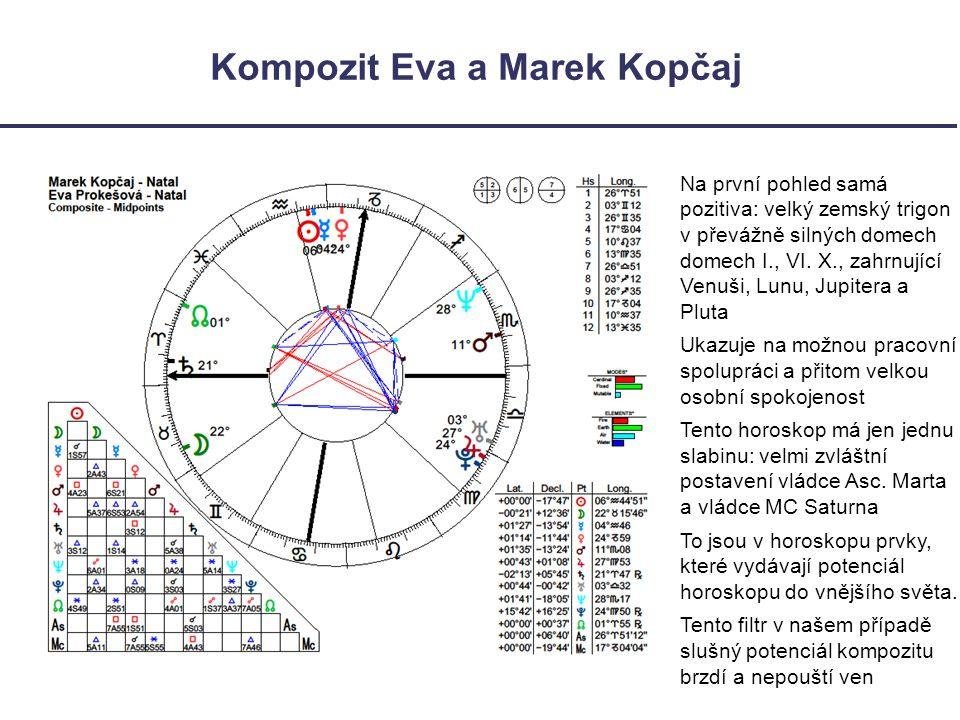 Kompozit Eva a Marek Kopčaj Na první pohled samá pozitiva: velký zemský trigon v převážně silných domech domech I., VI.