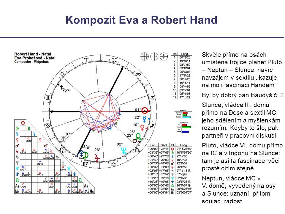 Kompozit Eva a Robert Hand Skvěle přímo na osách umístěná trojice planet Pluto – Neptun – Slunce, navíc navzájem v sextilu ukazuje na moji fascinaci Handem Byl by dobrý pan Baudyš č.