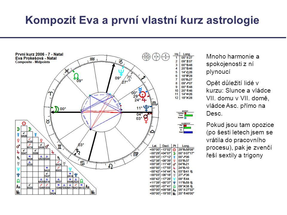 Kompozit Eva a první vlastní kurz astrologie Mnoho harmonie a spokojenosti z ní plynoucí Opět důležití lidé v kurzu: Slunce a vládce VII.