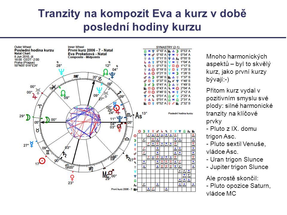 Tranzity na kompozit Eva a kurz v době poslední hodiny kurzu Mnoho harmonických aspektů – byl to skvělý kurz, jako první kurzy bývají:-) Přitom kurz vydal v pozitivním smyslu své plody: silné harmonické tranzity na klíčové prvky - Pluto z IX.
