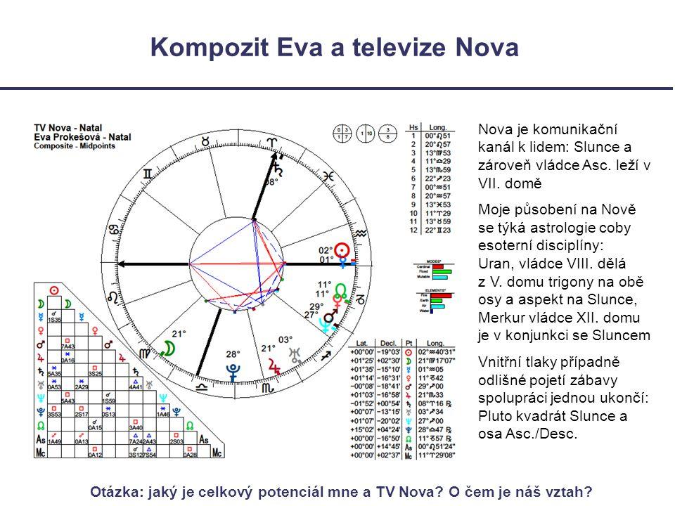 Kompozit Eva a televize Nova Nova je komunikační kanál k lidem: Slunce a zároveň vládce Asc.