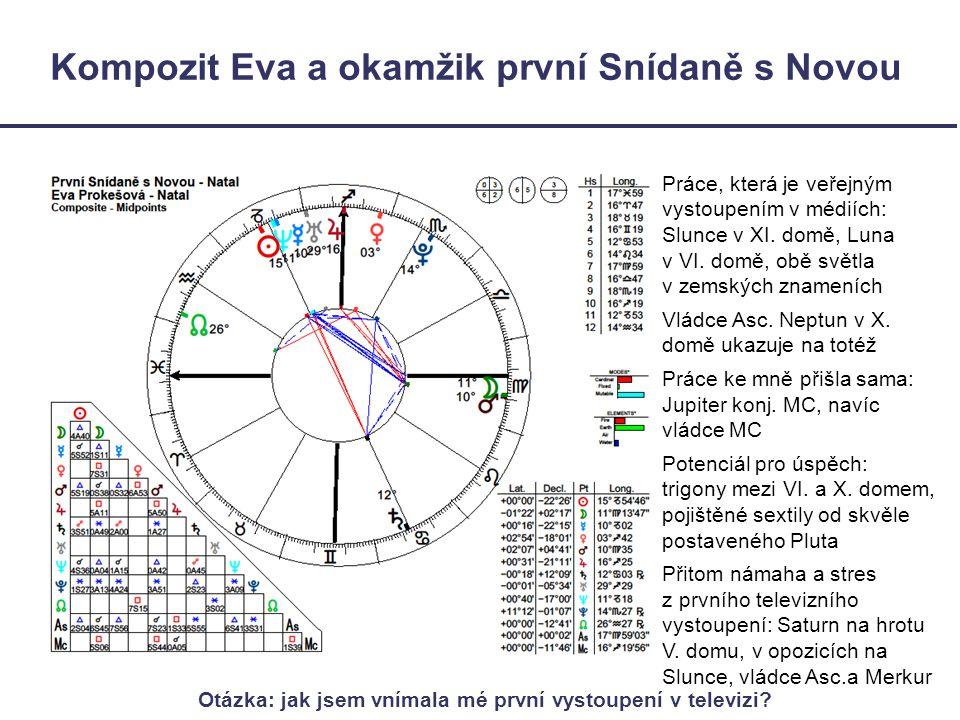 Kompozit Eva a okamžik první Snídaně s Novou Práce, která je veřejným vystoupením v médiích: Slunce v XI.