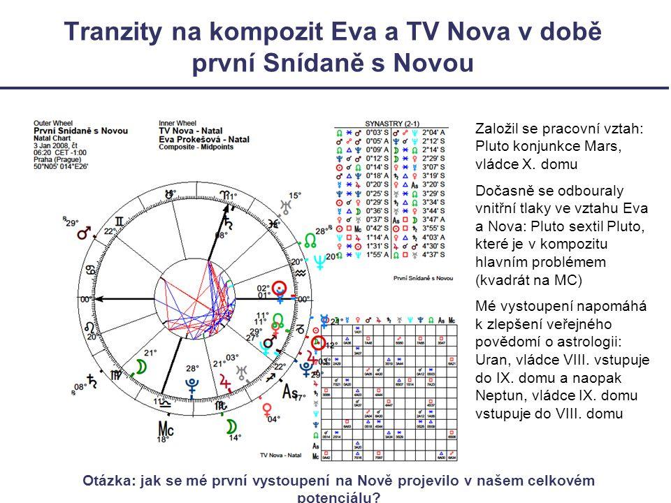 Tranzity na kompozit Eva a TV Nova v době první Snídaně s Novou Založil se pracovní vztah: Pluto konjunkce Mars, vládce X.