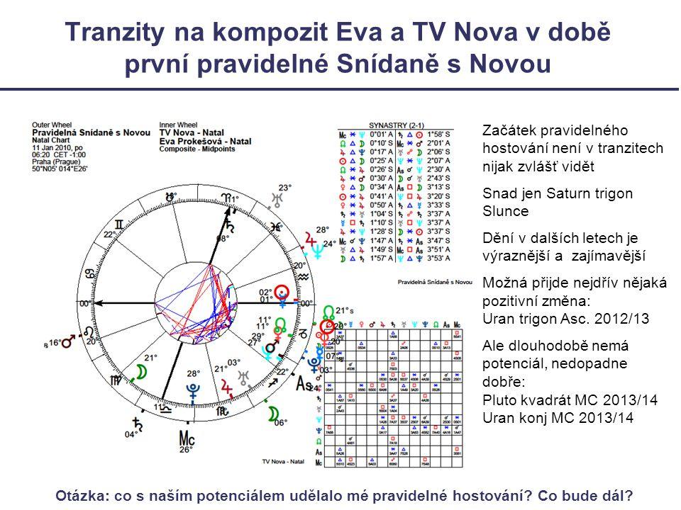Tranzity na kompozit Eva a TV Nova v době první pravidelné Snídaně s Novou Otázka: co s naším potenciálem udělalo mé pravidelné hostování.