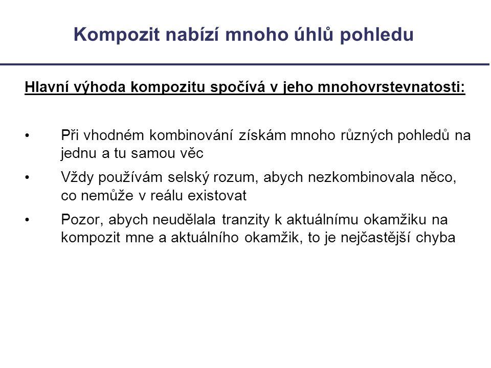 Kompozit Eva a web v Praze Web zaměřený na sdělování esoterických informací: vládce Asc.