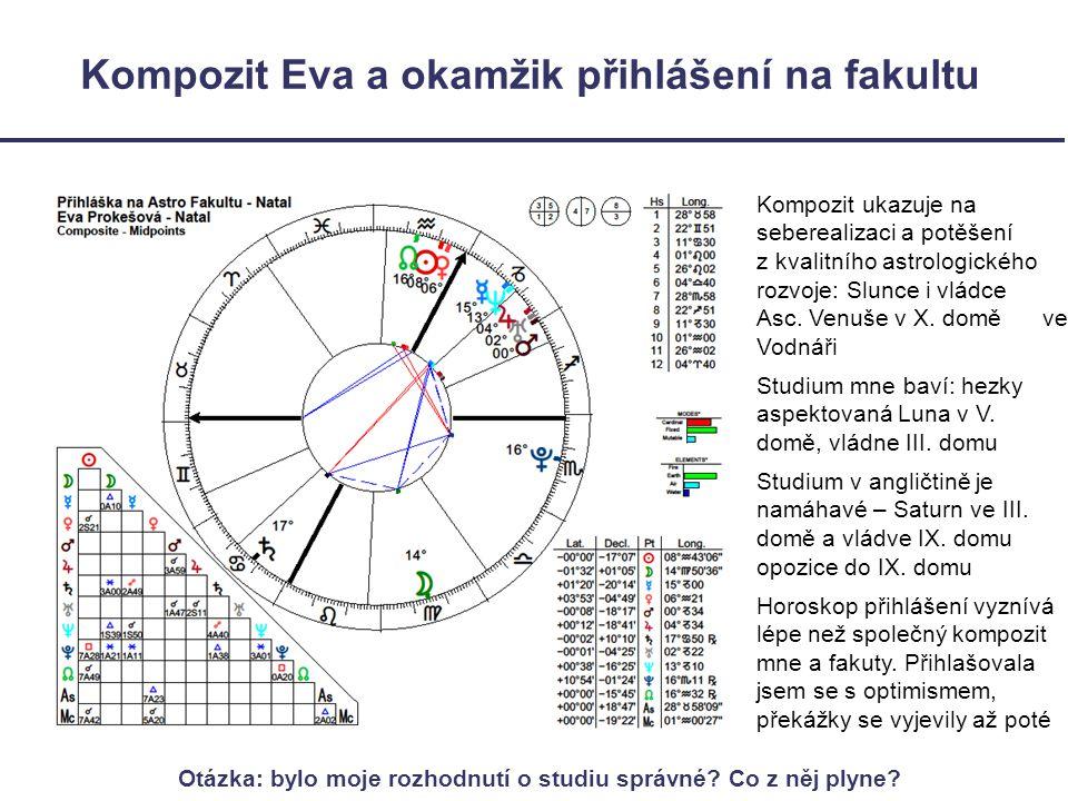 Kompozit Eva a okamžik přihlášení na fakultu Kompozit ukazuje na seberealizaci a potěšení z kvalitního astrologického rozvoje: Slunce i vládce Asc.
