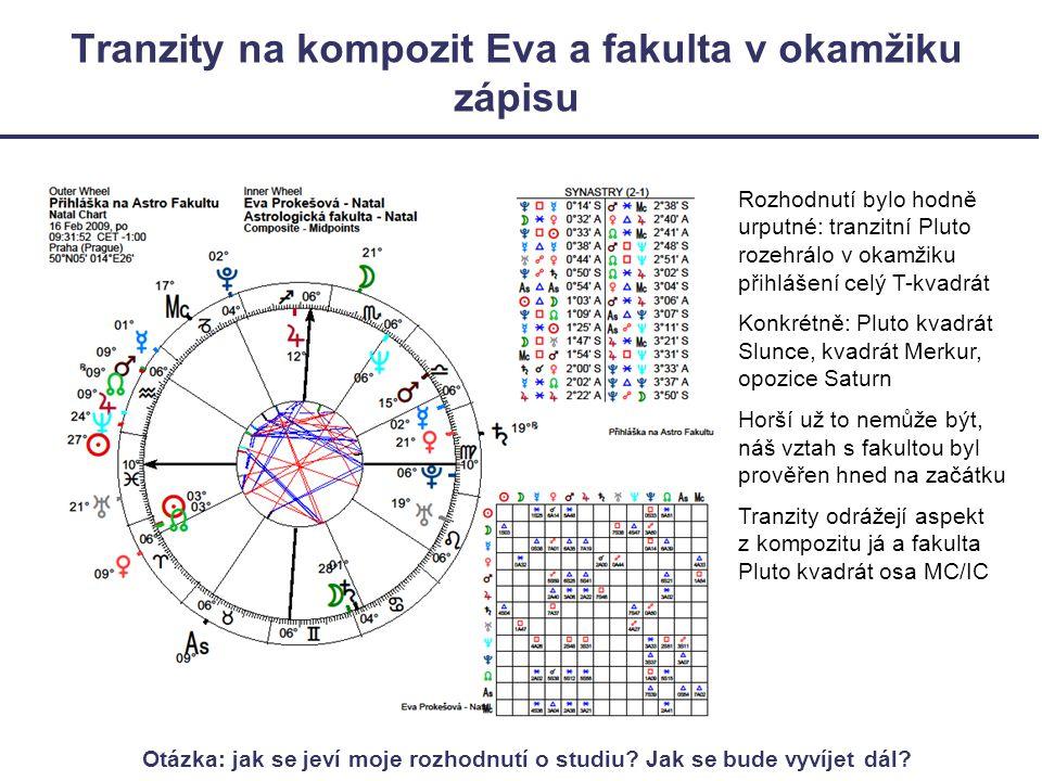 Tranzity na kompozit Eva a fakulta v okamžiku zápisu Rozhodnutí bylo hodně urputné: tranzitní Pluto rozehrálo v okamžiku přihlášení celý T-kvadrát Konkrétně: Pluto kvadrát Slunce, kvadrát Merkur, opozice Saturn Horší už to nemůže být, náš vztah s fakultou byl prověřen hned na začátku Tranzity odrážejí aspekt z kompozitu já a fakulta Pluto kvadrát osa MC/IC Otázka: jak se jeví moje rozhodnutí o studiu.