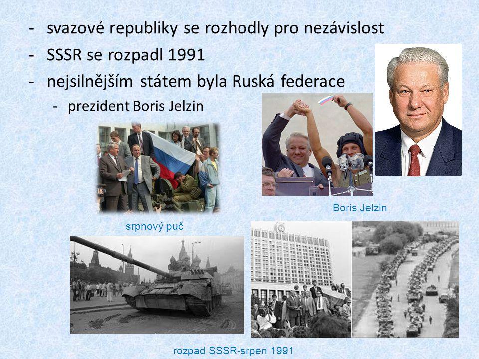 -svazové republiky se rozhodly pro nezávislost -SSSR se rozpadl 1991 -nejsilnějším státem byla Ruská federace -prezident Boris Jelzin Boris Jelzin roz