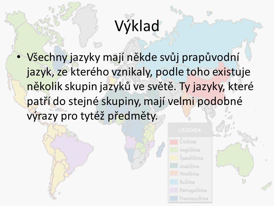 Výklad Všechny jazyky mají někde svůj prapůvodní jazyk, ze kterého vznikaly, podle toho existuje několik skupin jazyků ve světě.