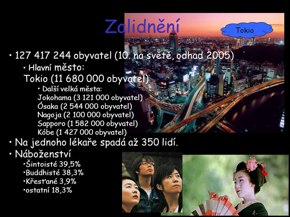 Zalidnění 127 417 244 obyvatel (10. na světě, odhad 2005) Hlavní město: Tokio (11 680 000 obyvatel) Další velká města: Jokohama (3 121 000 obyvatel) Ó