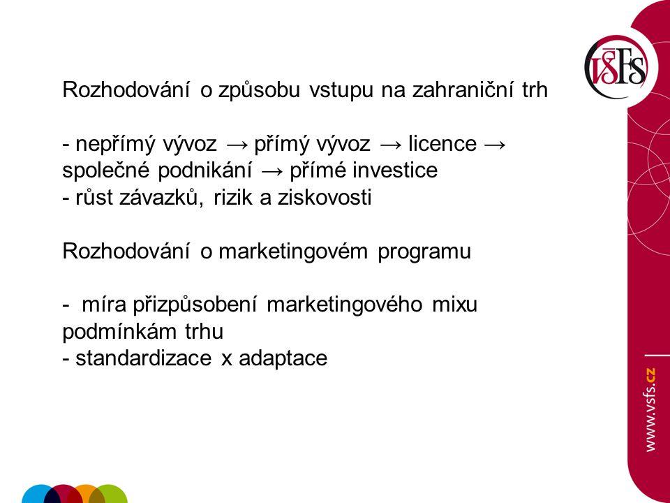 Rozhodování o způsobu vstupu na zahraniční trh - nepřímý vývoz → přímý vývoz → licence → společné podnikání → přímé investice - růst závazků, rizik a