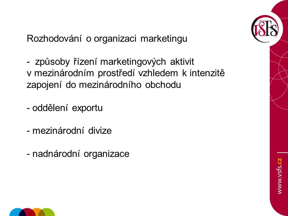 Rozhodování o organizaci marketingu - způsoby řízení marketingových aktivit v mezinárodním prostředí vzhledem k intenzitě zapojení do mezinárodního ob