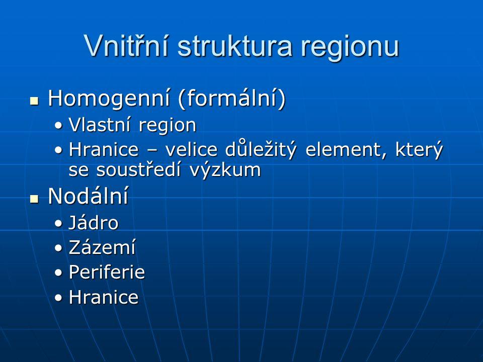 Vnitřní struktura regionu Homogenní (formální) Homogenní (formální) Vlastní regionVlastní region Hranice – velice důležitý element, který se soustředí