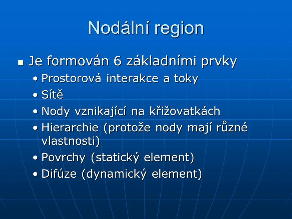 Nodální region Je formován 6 základními prvky Je formován 6 základními prvky Prostorová interakce a tokyProstorová interakce a toky SítěSítě Nody vzni