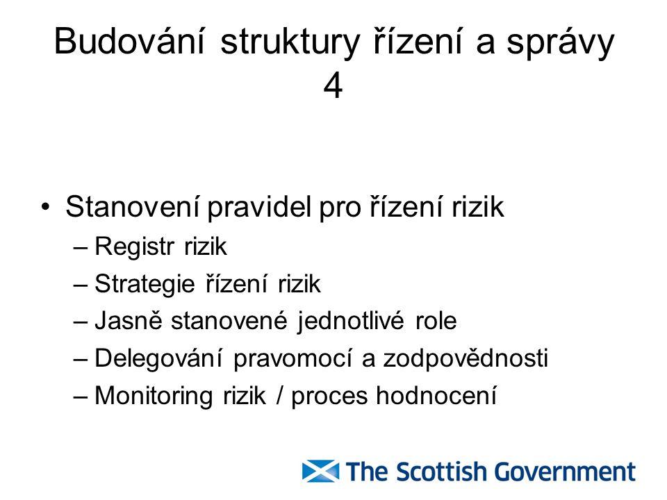 Budování struktury řízení a správy 4 Stanovení pravidel pro řízení rizik –Registr rizik –Strategie řízení rizik –Jasně stanovené jednotlivé role –Dele