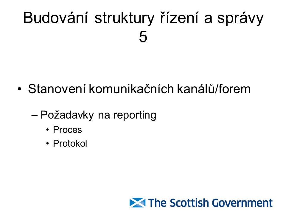 Budování struktury řízení a správy 5 Stanovení komunikačních kanálů/forem –Požadavky na reporting Proces Protokol