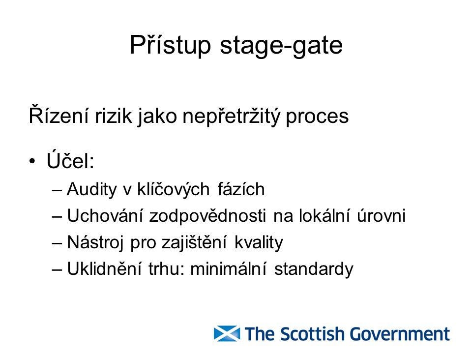 Přístup stage-gate Řízení rizik jako nepřetržitý proces Účel: –Audity v klíčových fázích –Uchování zodpovědnosti na lokální úrovni –Nástroj pro zajišt