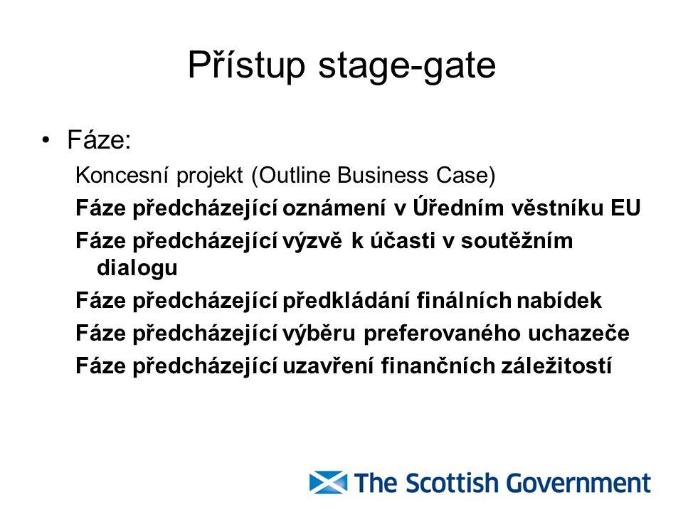 Přístup stage-gate Fáze: Koncesní projekt (Outline Business Case) Fáze předcházející oznámení v Úředním věstníku EU Fáze předcházející výzvě k účasti