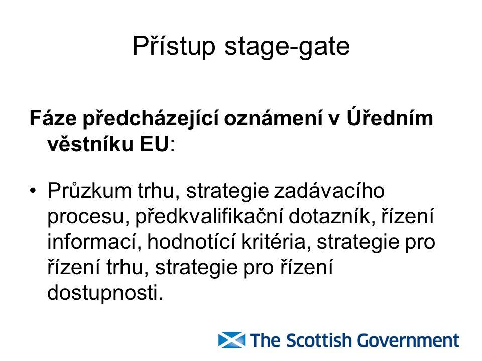 Přístup stage-gate Fáze předcházející oznámení v Úředním věstníku EU: Průzkum trhu, strategie zadávacího procesu, předkvalifikační dotazník, řízení in