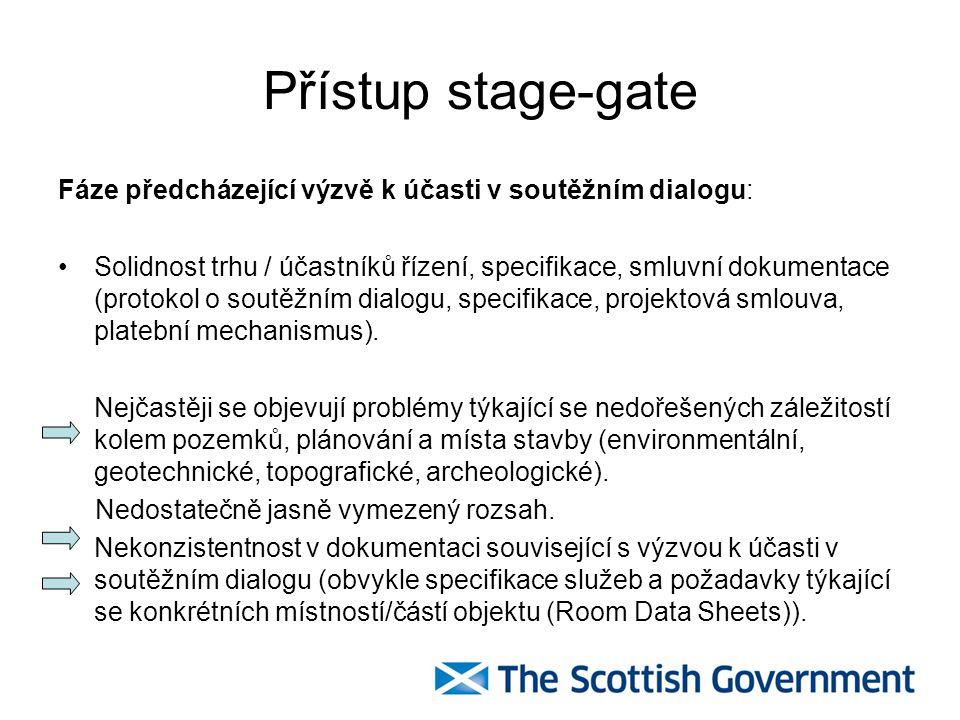 Přístup stage-gate Fáze předcházející výzvě k účasti v soutěžním dialogu: Solidnost trhu / účastníků řízení, specifikace, smluvní dokumentace (protoko