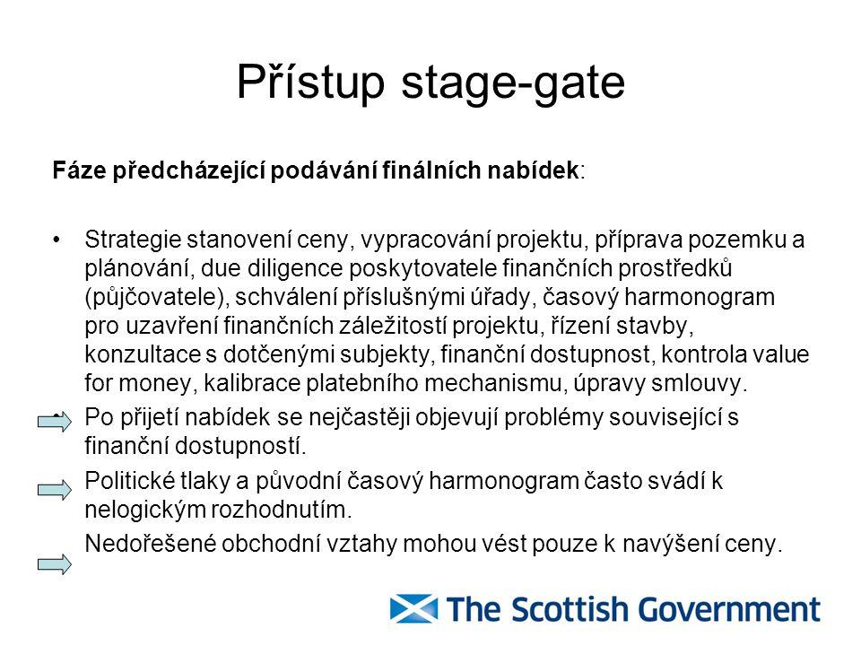 Přístup stage-gate Fáze předcházející podávání finálních nabídek: Strategie stanovení ceny, vypracování projektu, příprava pozemku a plánování, due di