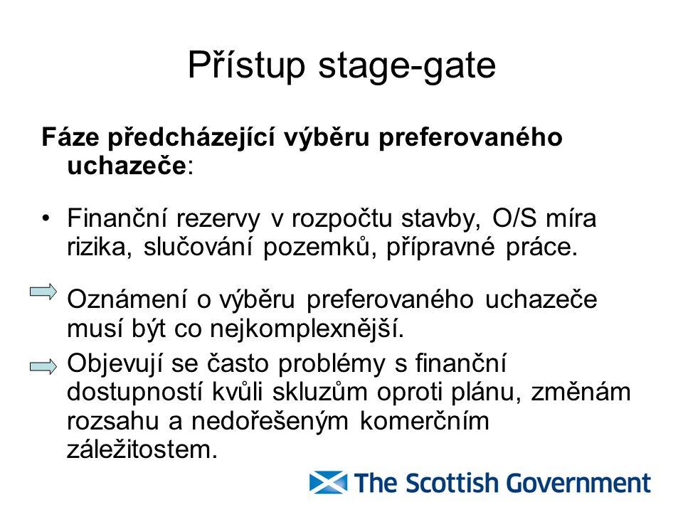 Přístup stage-gate Fáze předcházející výběru preferovaného uchazeče: Finanční rezervy v rozpočtu stavby, O/S míra rizika, slučování pozemků, přípravné