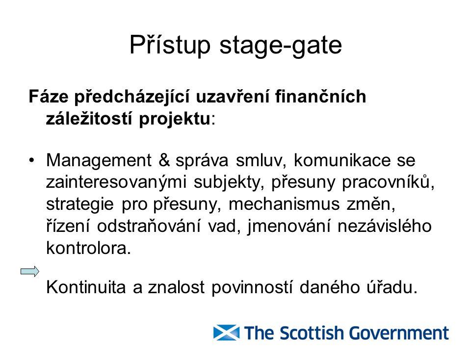 Přístup stage-gate Fáze předcházející uzavření finančních záležitostí projektu: Management & správa smluv, komunikace se zainteresovanými subjekty, př