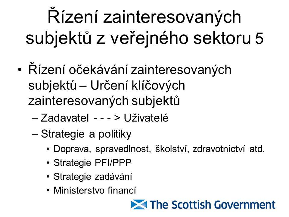 Řízení zainteresovaných subjektů z veřejného sektoru 5 Řízení očekávání zainteresovaných subjektů – Určení klíčových zainteresovaných subjektů –Zadava