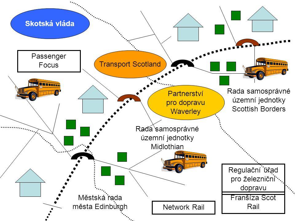 Regulační úřad pro železniční dopravu Network Rail Franšíza Scot Rail Rada samosprávné územní jednotky Scottish Borders Rada samosprávné územní jednot