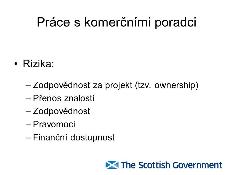 Práce s komerčními poradci Rizika: –Zodpovědnost za projekt (tzv. ownership) –Přenos znalostí –Zodpovědnost –Pravomoci –Finanční dostupnost